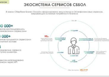 Сбербанк презентовал экосистему для корпоративных клиентов